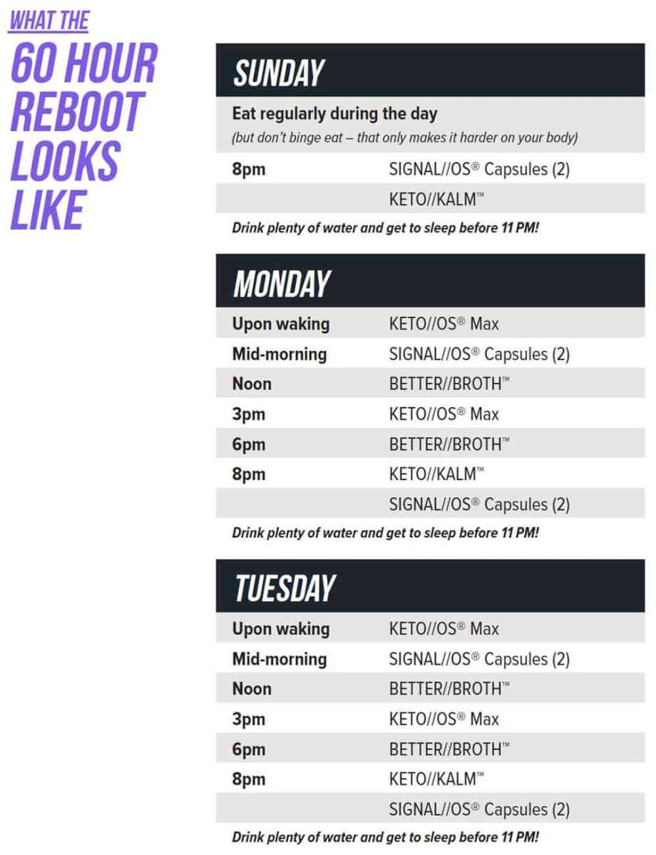 60 Hour Keto Reboot Results – Knocked Out by Keto